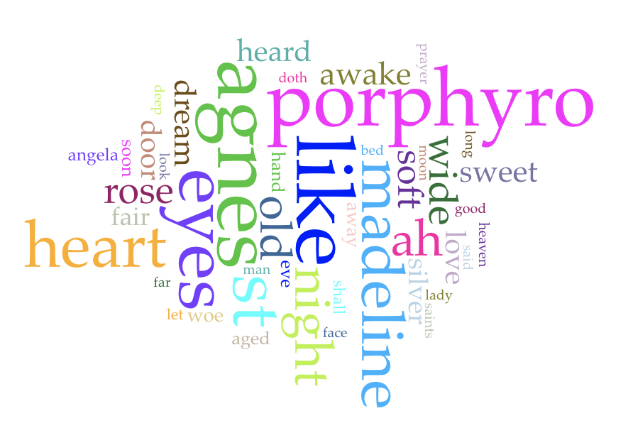 "Word cloud for Keats's ""Eve of St Agnes"" using Voyant Tools (45 terms)"
