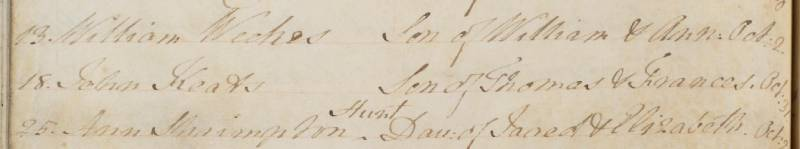 Baptism record of John Keats, 18 December 1795, showing his date of birth,  Oct.         31. Image courtesy of Keats House, City of London Corporation (K/PH/13/018). Click to         enlarge.