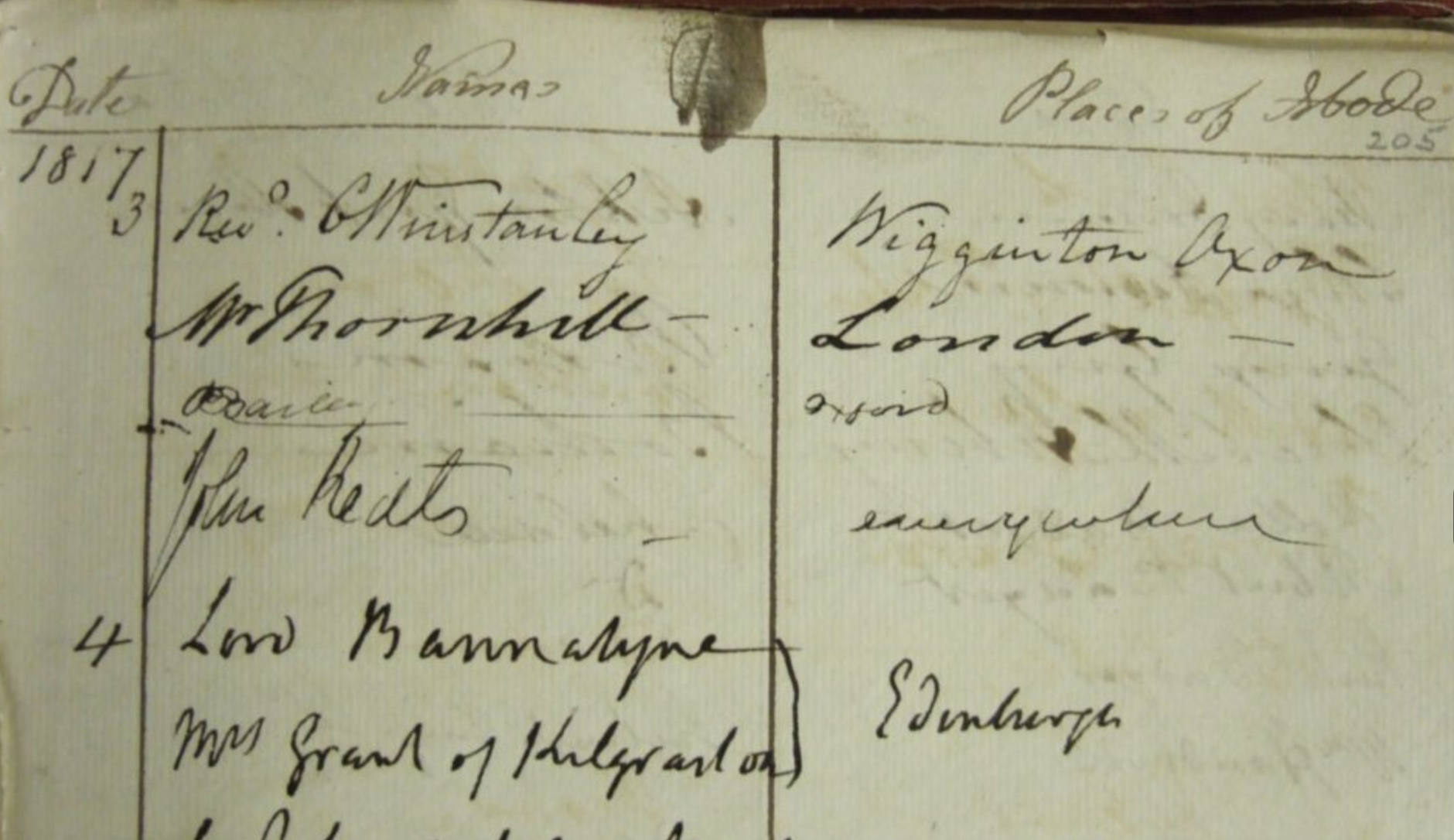 Keats signs the visitors' book at Shakespeare's birthplace, with his Place of         Abode as everywhere. The full book is at the Shakespeare Birthplace Trust archives         (DR185/1). Click to enlarge.
